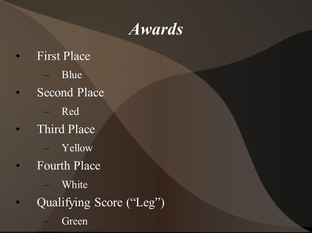 Awards First Place –Blue Second Place –Red Third Place –Yellow Fourth Place –White Qualifying Score (Leg) –Green