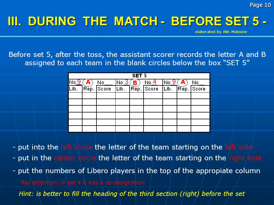 Page 9 III. DURING THE MATCH (3) In the case when only one Libero is available for the team, the Libero can be re-designated for illness/injury/poor p