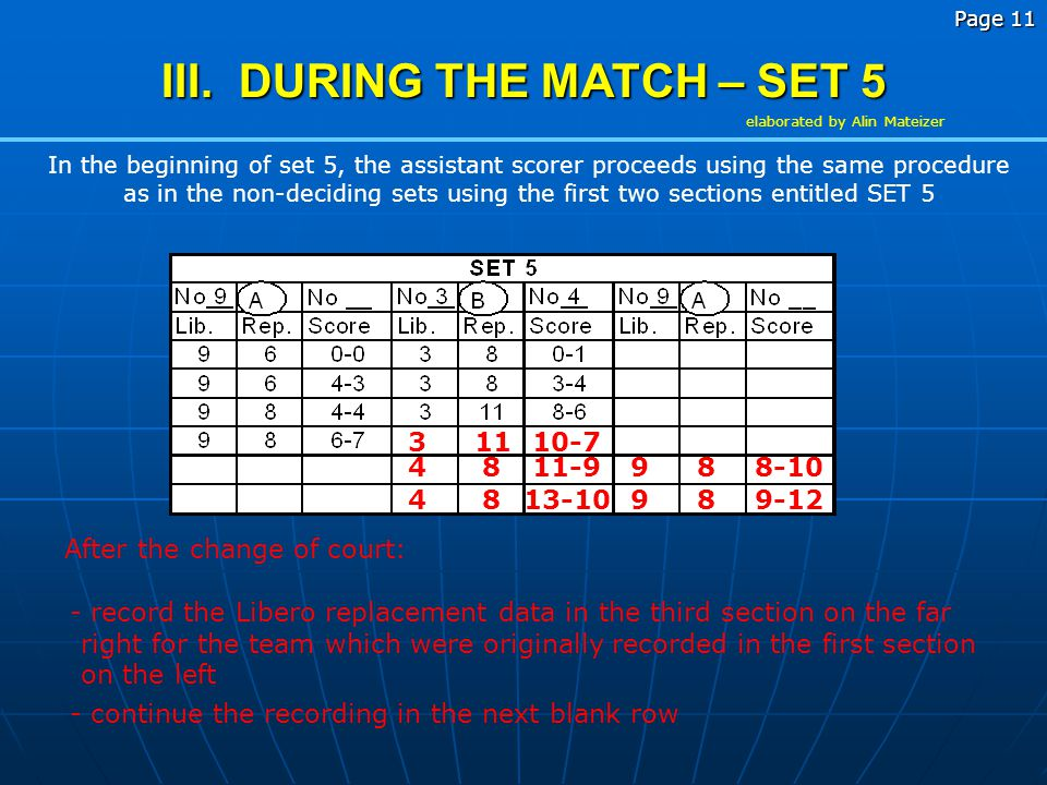 Page 10 III. DURING THE MATCH - BEFORE SET 5 - Before set 5, after the toss, the assistant scorer records the letter A and B assigned to each team in