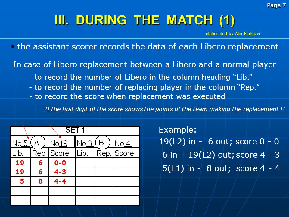 Page 6 II. AFTER TOSS (2) After toss the assistant scorer has to obtain the information about : After toss the assistant scorer has to obtain the info
