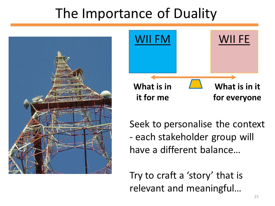15 The Importance of Duality WII FMWII FE What is in it for me What is in it for everyone Seek to personalise the context - each stakeholder group will have a different balance… Try to craft a story that is relevant and meaningful…