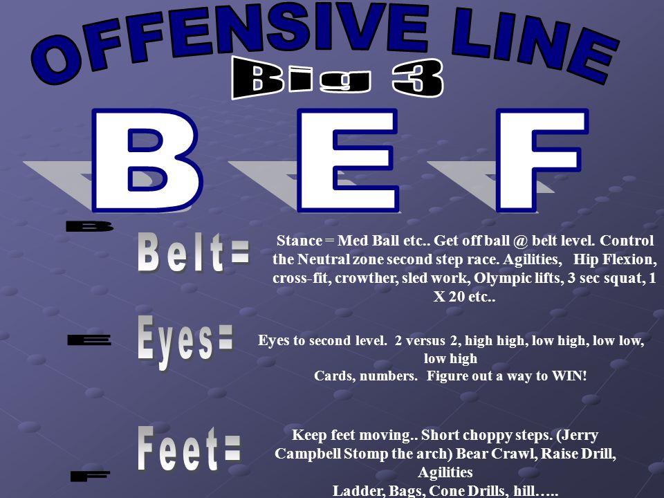 Stance = Med Ball etc.. Get off ball @ belt level.