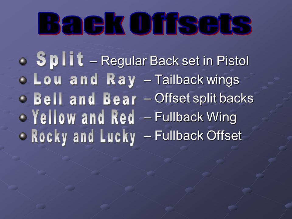 – Regular Back set in Pistol – Regular Back set in Pistol – Tailback wings – Tailback wings – Offset split backs – Offset split backs – Fullback Wing – Fullback Wing – Fullback Offset – Fullback Offset