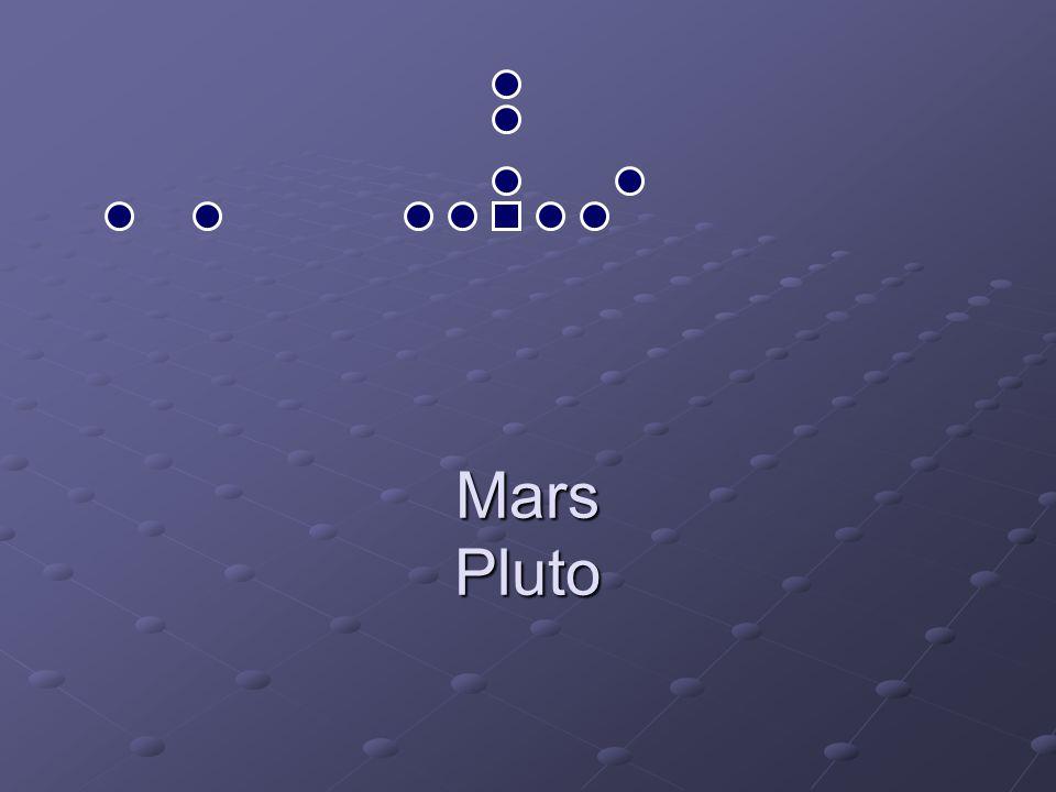 Mars Pluto