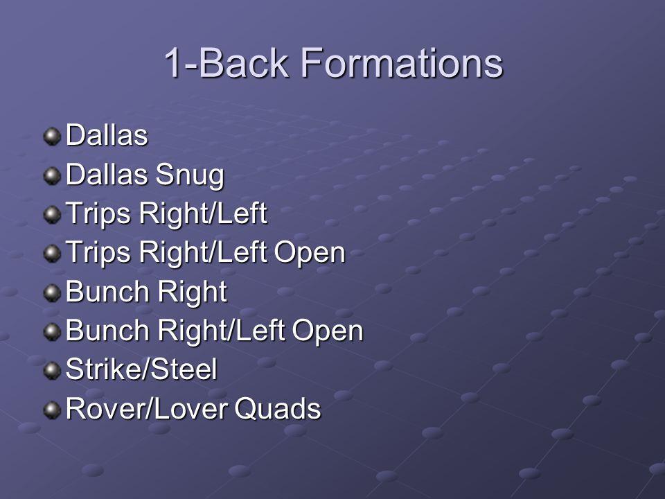 1-Back Formations Dallas Dallas Snug Trips Right/Left Trips Right/Left Open Bunch Right Bunch Right/Left Open Strike/Steel Rover/Lover Quads