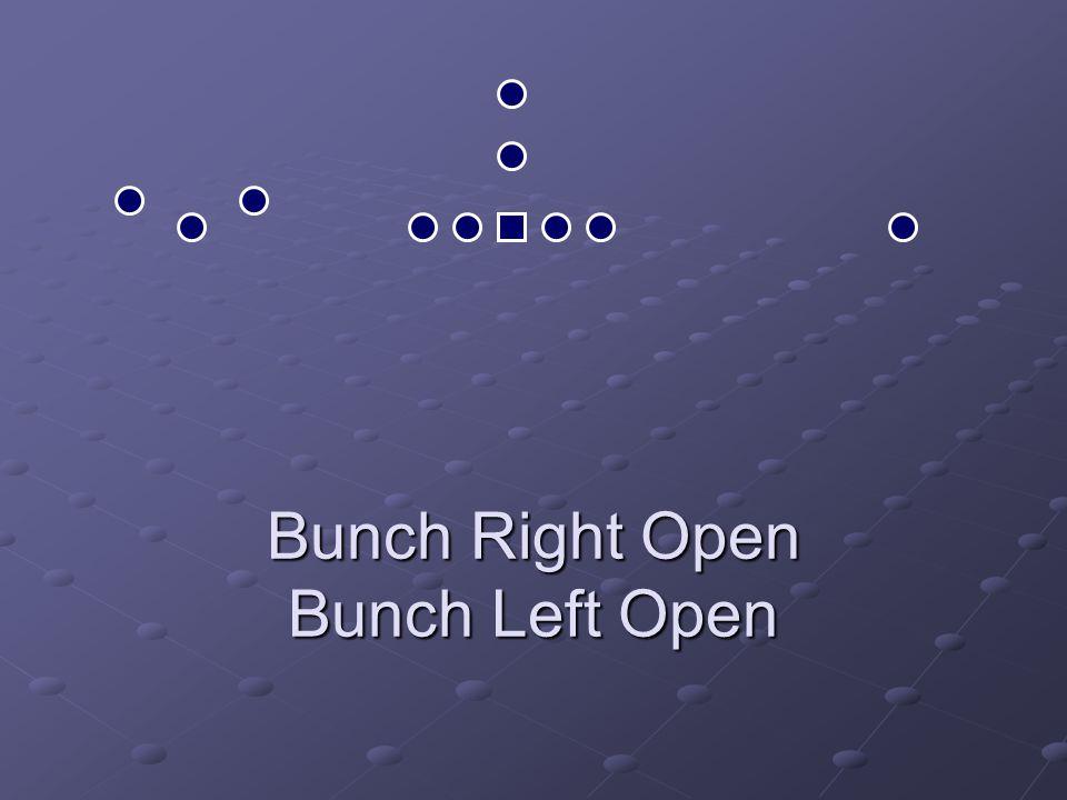 Bunch Right Open Bunch Left Open