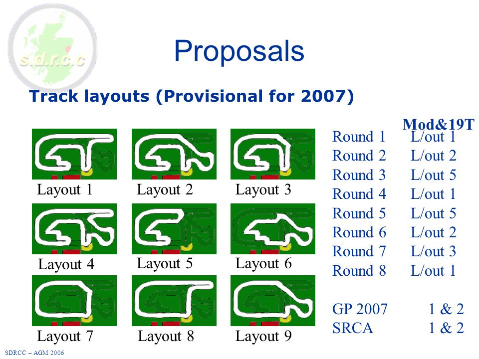 SDRCC – AGM 2006 Proposals Track layouts (Provisional for 2007) Layout 1Layout 2Layout 3 Layout 4 Layout 5Layout 6 Layout 7Layout 8Layout 9 Round 1 L/out 1 Round 2 L/out 2 Round 3 L/out 5 Round 4 L/out 1 Round 5 L/out 5 Round 6 L/out 2 Round 7 L/out 3 Round 8 L/out 1 GP 20071 & 2 SRCA1 & 2 Mod&19T