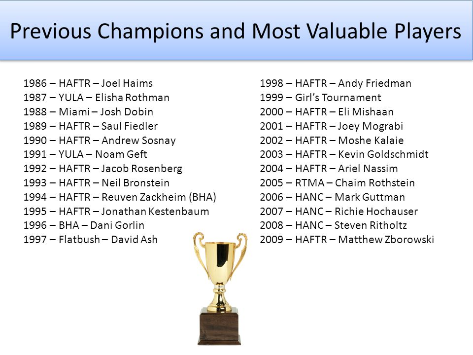 P revious Champions and Most Valuable Players 1986 – HAFTR – Joel Haims1998 – HAFTR – Andy Friedman 1987 – YULA – Elisha Rothman1999 – Girls Tournamen