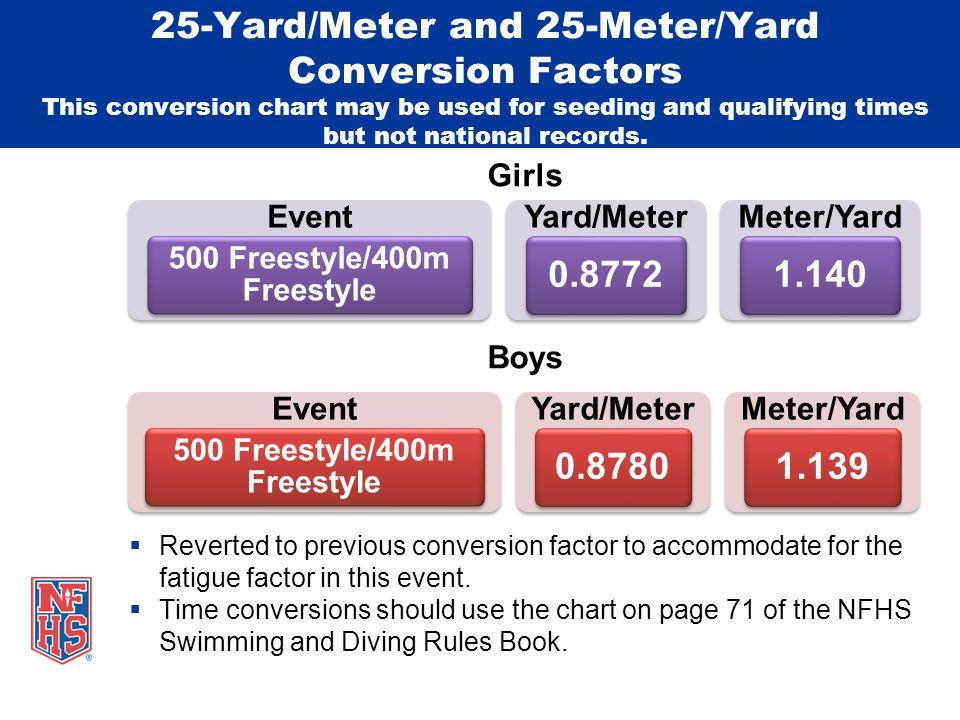 Motionless vs. Stationary Rule 8-1-1 SITUATION: The swimmers have received the command Take your mark and the swimmer in lane 7 after the command: lif