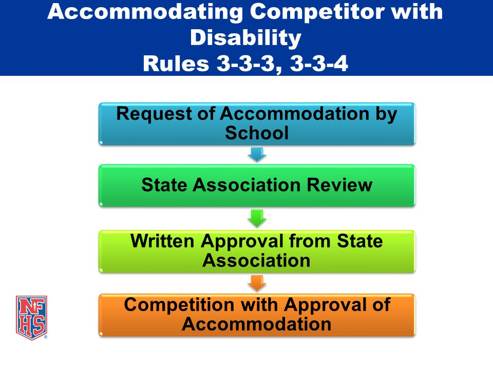 Accommodating Competitor with Disability Rules 3-3-3, 3-3-4 A competitor with a disability may use equipment or specific accommodations in the strokes, turns, etc.