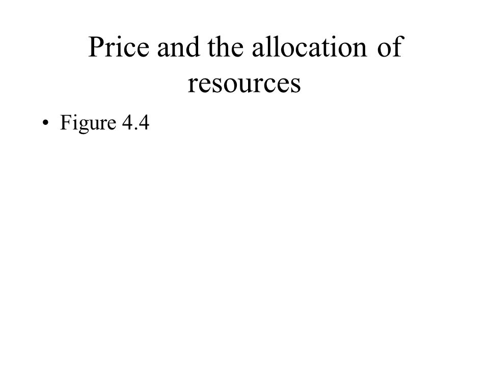 Price and the allocation of resources Figure 4.4