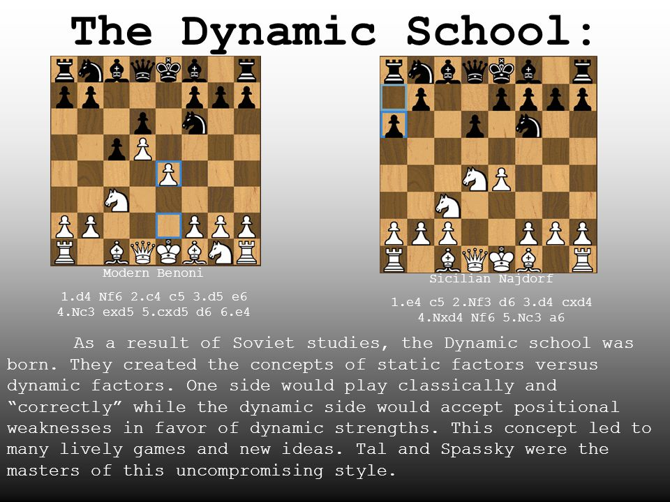 The Dynamic School: Modern Benoni 1.d4 Nf6 2.c4 c5 3.d5 e6 4.Nc3 exd5 5.cxd5 d6 6.e4 Sicilian Najdorf 1.e4 c5 2.Nf3 d6 3.d4 cxd4 4.Nxd4 Nf6 5.Nc3 a6 As a result of Soviet studies, the Dynamic school was born.