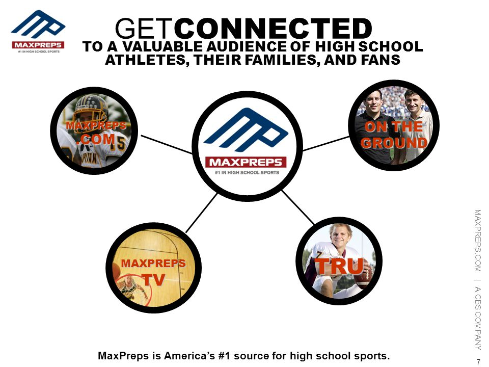 MAXPREPS.COM | A CBS COMPANY 7 ON THE GROUND MaxPreps is Americas #1 source for high school sports.