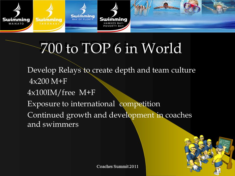 Develop Relays to create depth and team culture 4x200 M+F 4x100IM/free M+F Exposure to international competition Continued growth and development in coaches and swimmers Coaches Summit 2011 700 to TOP 6 in World