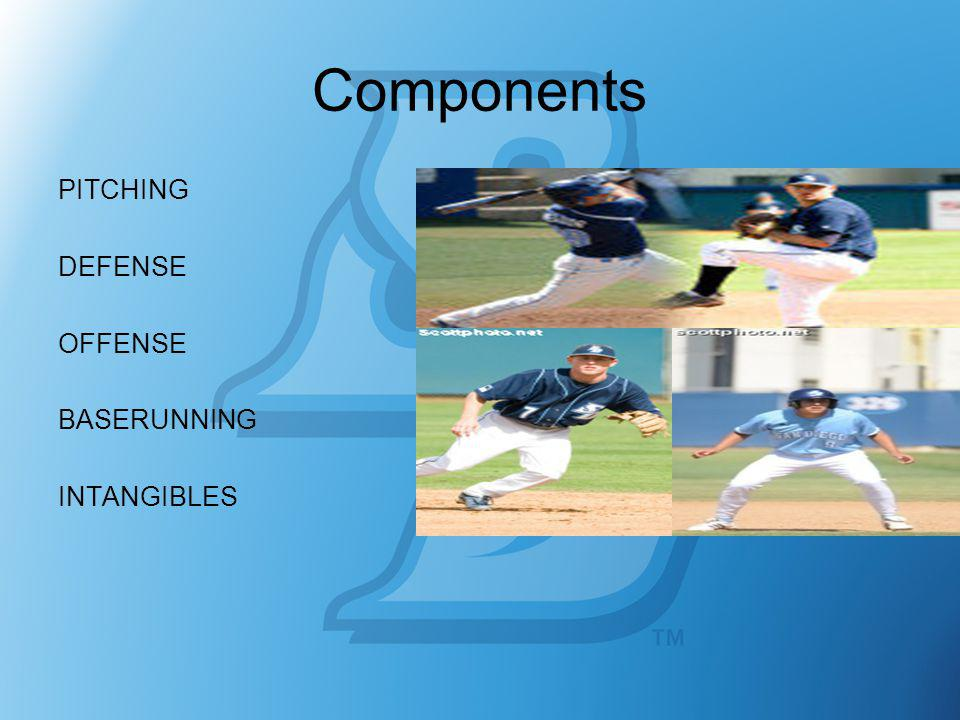 Components PITCHING DEFENSE OFFENSE BASERUNNING INTANGIBLES