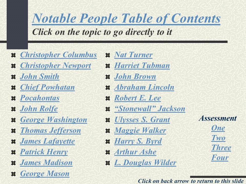 Notable People Table of Contents Notable People Table of Contents Click on the topic to go directly to it Christopher Columbus Christopher Newport Joh