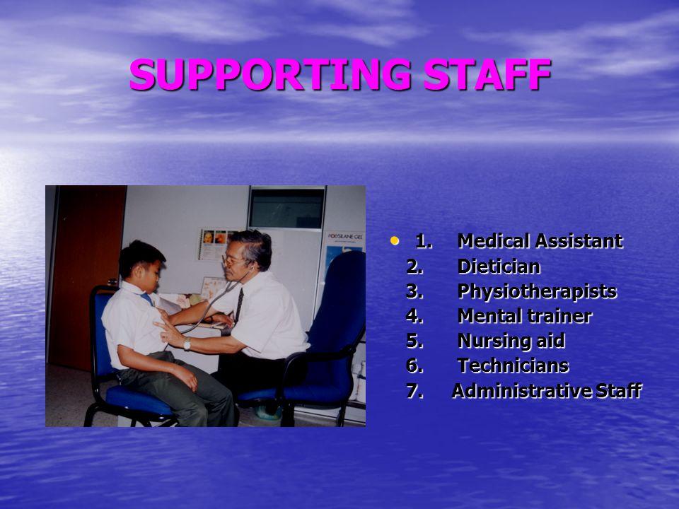 ACADEMIC ACHIEVEMENT Sijil Pelajaran Malaysia (SPM) Year% passesBest Student 200295.6%Mohd Nafzahizam b.