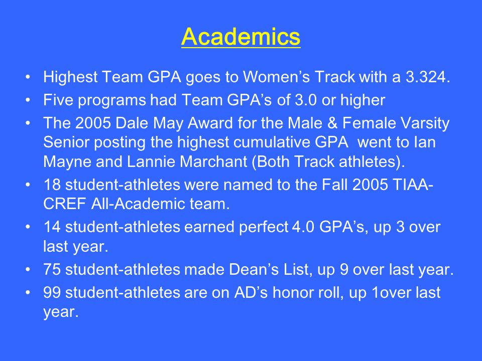 Academics Highest Team GPA goes to Womens Track with a 3.324.