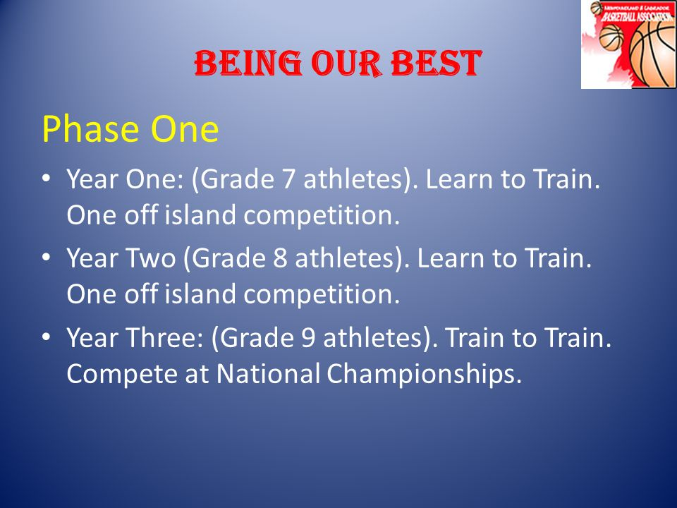 BEING OUR BEST Phase One Year One: (Grade 7 athletes).