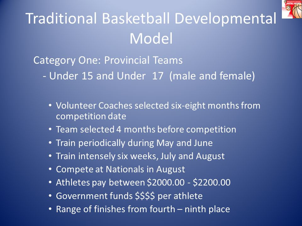 Traditional Basketball Developmental Model Category One: Provincial Teams - Under 15 and Under 17 (male and female) Volunteer Coaches selected six-eight months from competition date Team selected 4 months before competition Train periodically during May and June Train intensely six weeks, July and August Compete at Nationals in August Athletes pay between $ $ Government funds $$$$ per athlete Range of finishes from fourth – ninth place