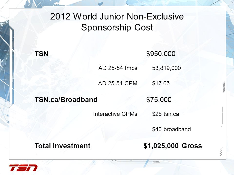 2012 World Junior Non-Exclusive Sponsorship Cost TSN $950,000 AD 25-54 Imps 53,819,000 AD 25-54 CPM $17.65 TSN.ca/Broadband $75,000 Interactive CPMs $25 tsn.ca $40 broadband Total Investment $1,025,000 Gross