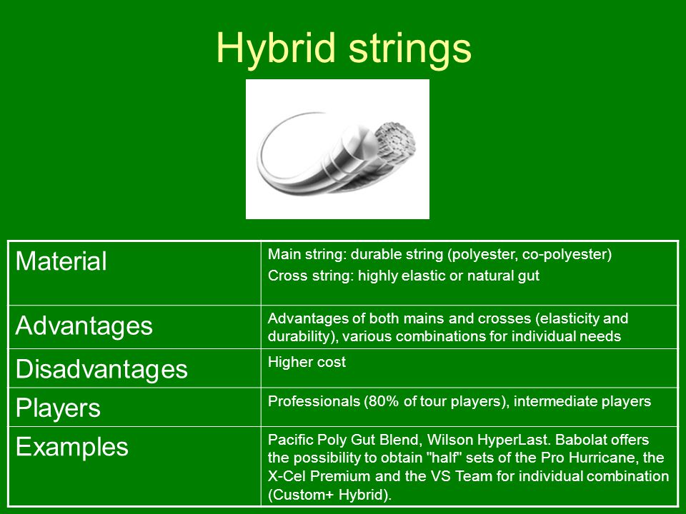 Hybrid strings Material Main string: durable string (polyester, co-polyester) Cross string: highly elastic or natural gut Advantages Advantages of both mains and crosses (elasticity and durability), various combinations for individual needs Disadvantages Higher cost Players Professionals (80% of tour players), intermediate players Examples Pacific Poly Gut Blend, Wilson HyperLast.