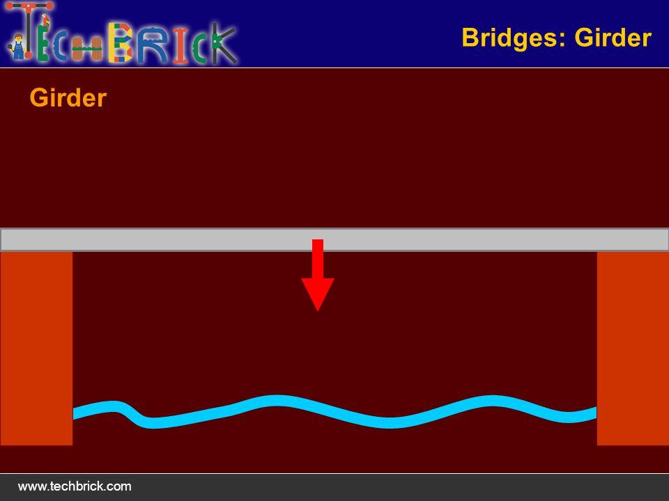 www.techbrick.com Bridges: Girder Girder