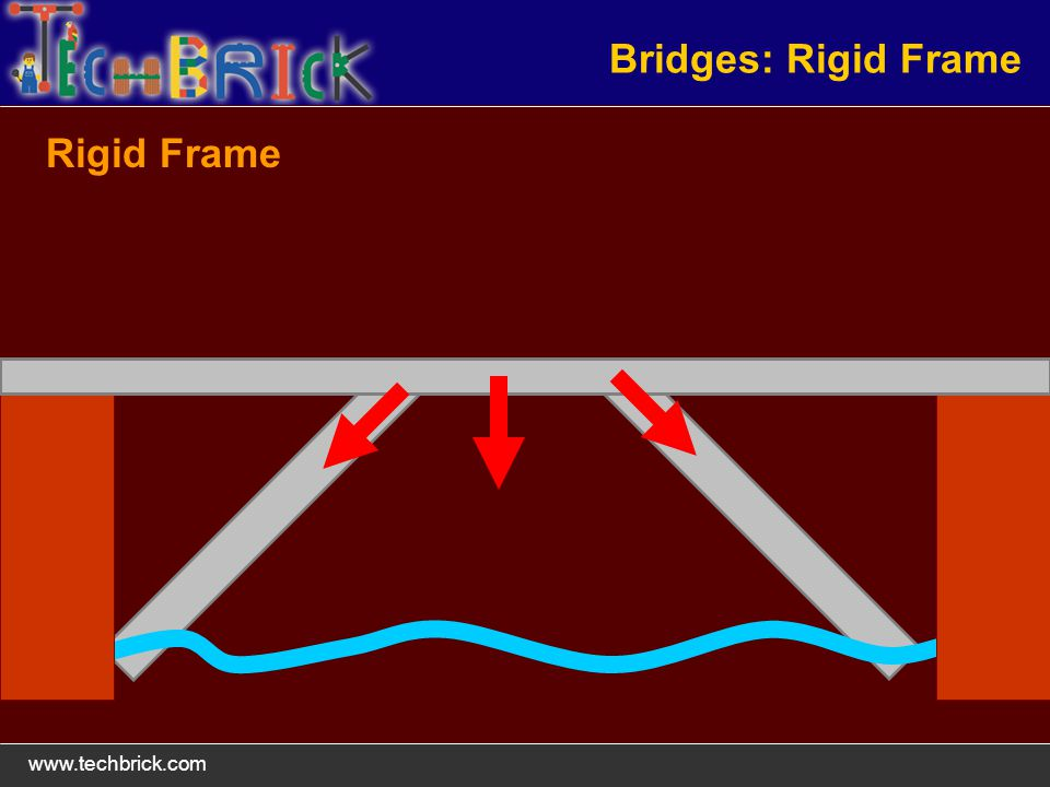 www.techbrick.com Bridges: Rigid Frame Rigid Frame