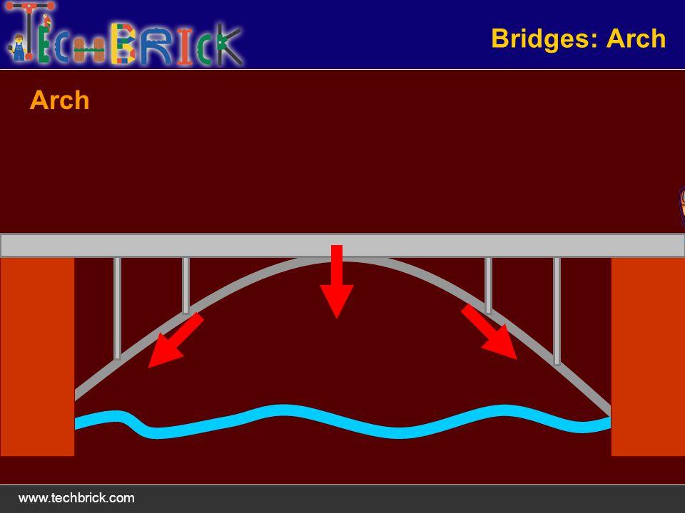 www.techbrick.com Bridges: Arch Arch
