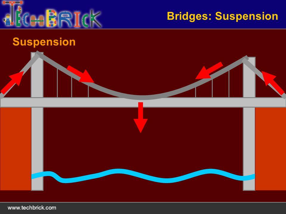 www.techbrick.com Bridges: Suspension Suspension