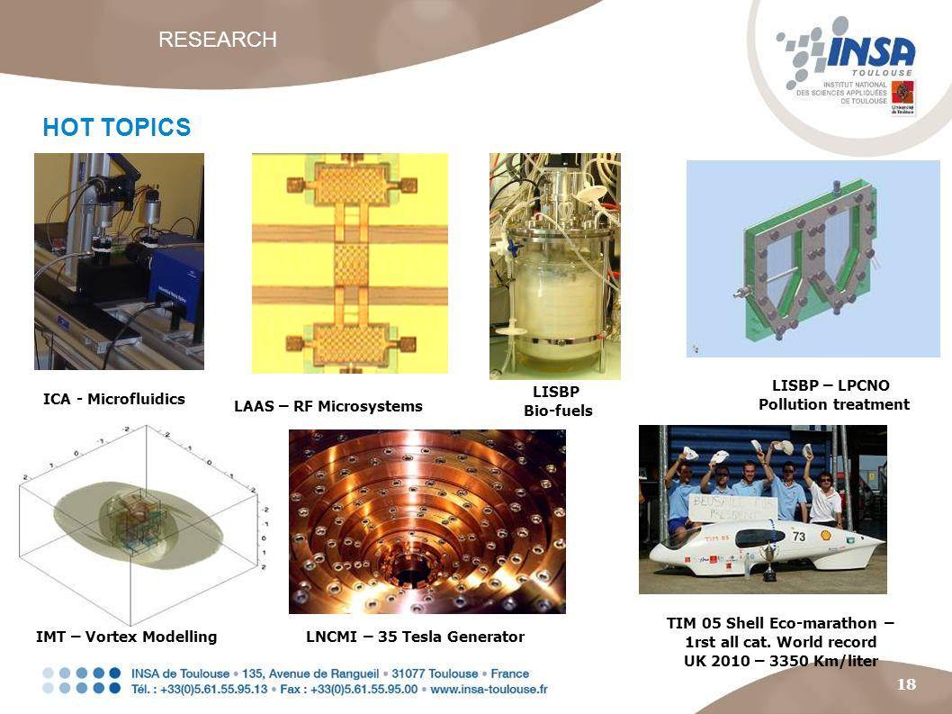 18 LAAS – RF Microsystems LISBP – LPCNO Pollution treatment IMT – Vortex ModellingLNCMI – 35 Tesla Generator TIM 05 Shell Eco-marathon – 1rst all cat.