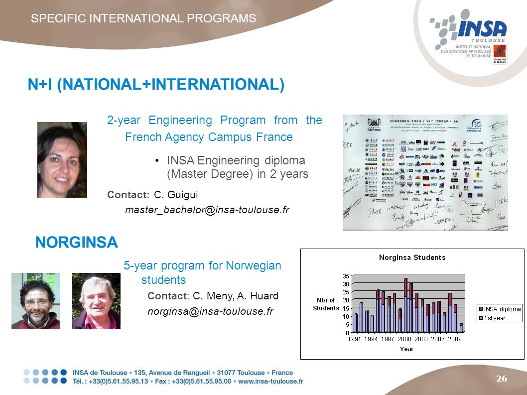 26 Specific Programs 2-year Engineering Program from the French Agency Campus France INSA Engineering diploma (Master Degree) in 2 years Contact: C.