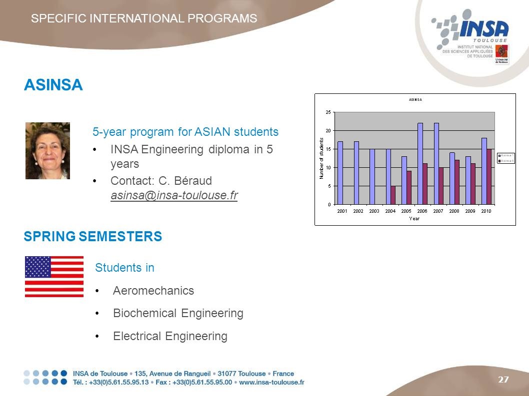 27 5-year program for ASIAN students INSA Engineering diploma in 5 years Contact: C.