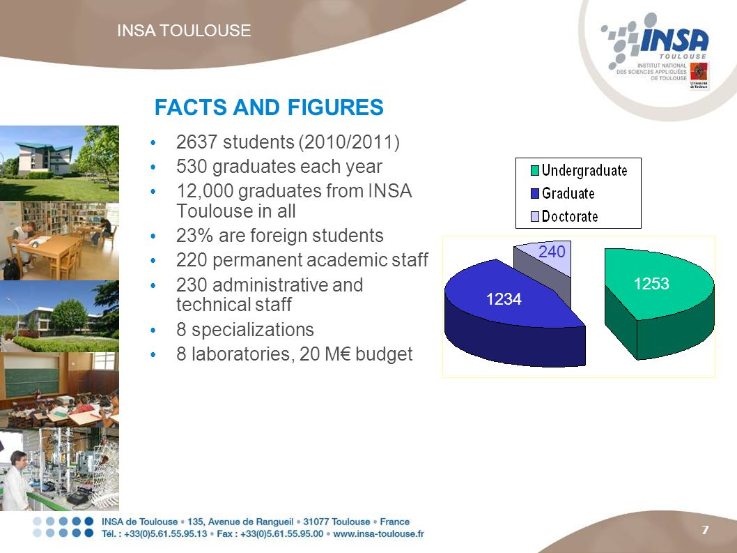 28 INCREASE TEACHERs MOBILITY Specific financial support for INSA teachers, help on English Invitation of foreign professors (Typically 3 months) VISION 2016