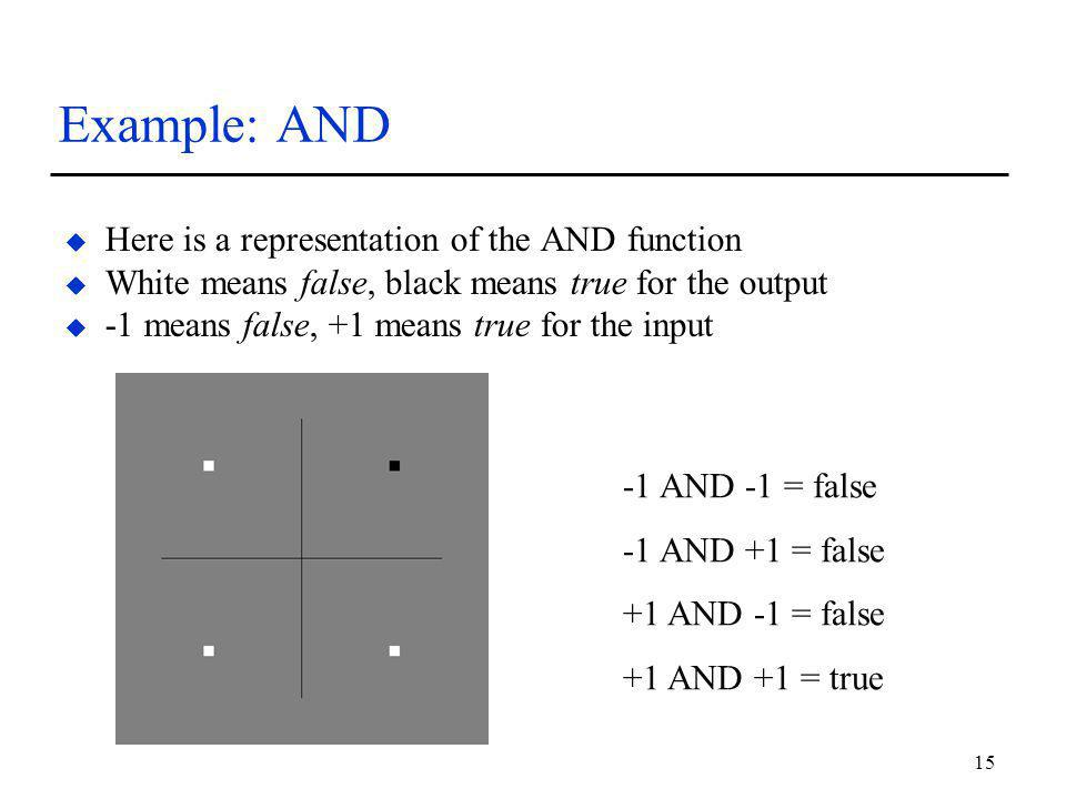 15 Example: AND u Here is a representation of the AND function u White means false, black means true for the output u -1 means false, +1 means true for the input -1 AND -1 = false -1 AND +1 = false +1 AND -1 = false +1 AND +1 = true