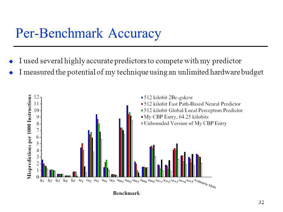 32 Per-Benchmark Accuracy u I used several highly accurate predictors to compete with my predictor u I measured the potential of my technique using an unlimited hardware budget