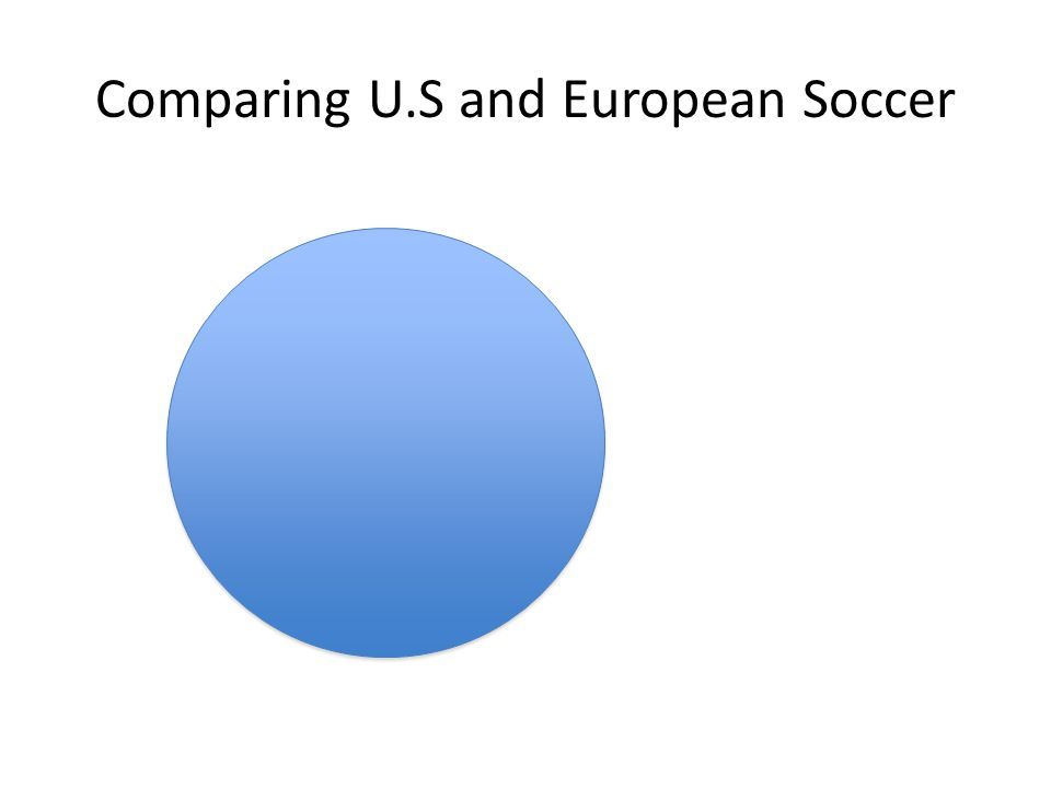 Comparing U.S and European Soccer