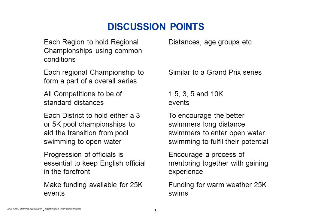 6 ASA OPEN WATER SWIMMING _ PROPOSALS FOR DISCUSSION PROPOSALS FOR DISCUSSION
