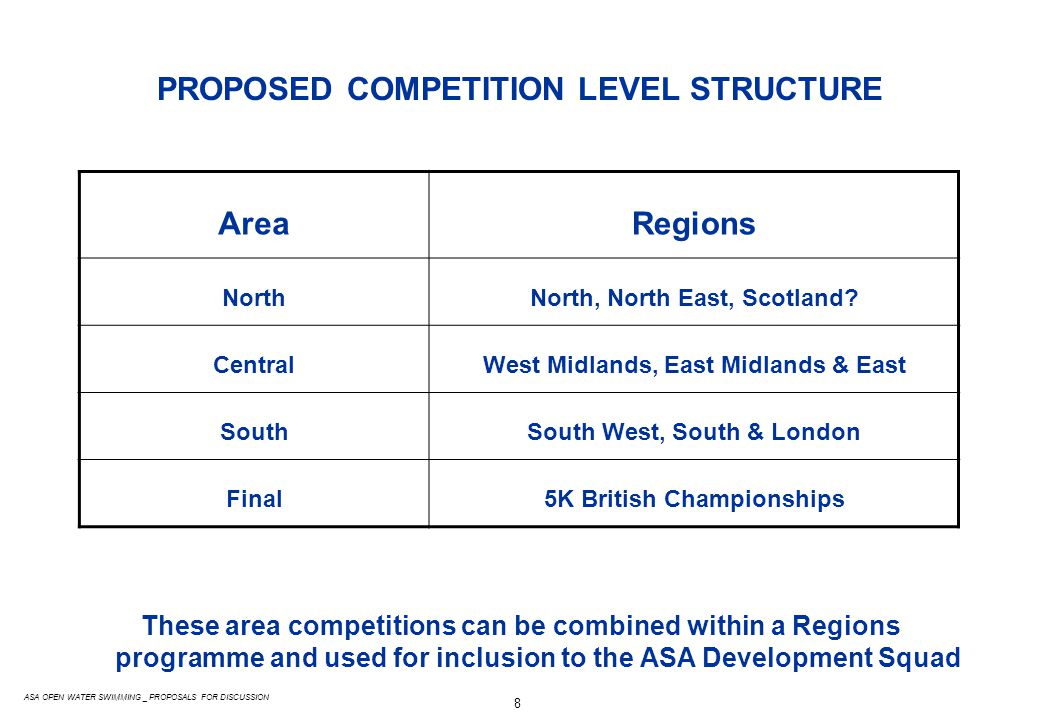 8 ASA OPEN WATER SWIMMING _ PROPOSALS FOR DISCUSSION PROPOSED COMPETITION LEVEL STRUCTURE AreaRegions NorthNorth, North East, Scotland.