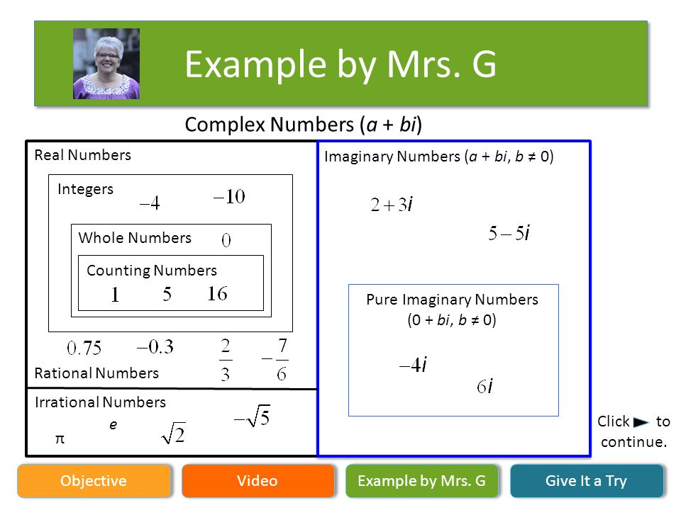 Example by Mrs. G Objective Video Example by Mrs. G Give It a Try Click to continue. Real Numbers Rational Numbers Irrational Numbers π e Integers Who