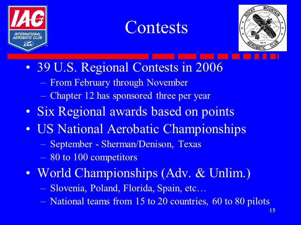 15 Contests 39 U.S.