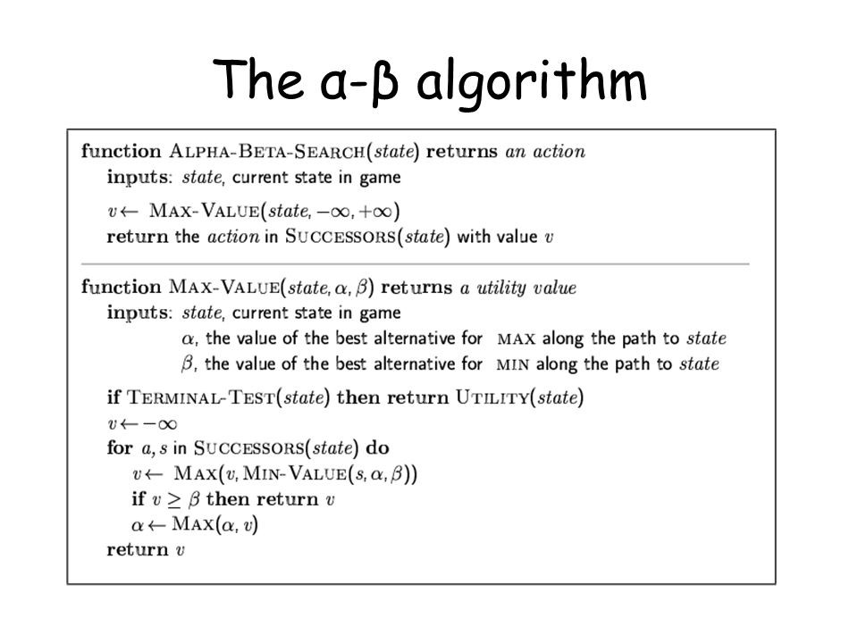 The α-β algorithm