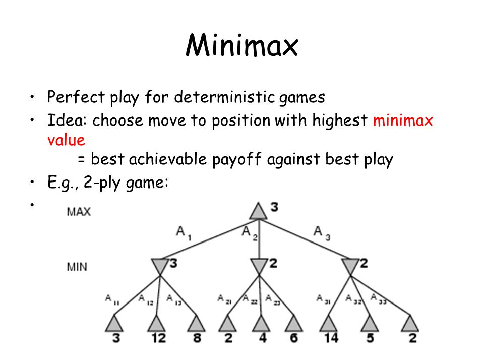 Minimax Perfect play for deterministic games Idea: choose move to position with highest minimax value = best achievable payoff against best play E.g.,