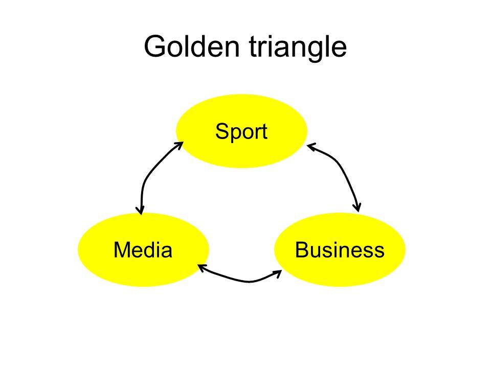 Golden triangle Sport MediaBusiness