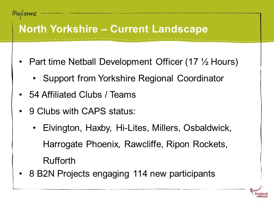 North Yorkshire – Current Landscape Part time Netball Development Officer (17 ½ Hours) Support from Yorkshire Regional Coordinator 54 Affiliated Clubs / Teams 9 Clubs with CAPS status: Elvington, Haxby, Hi-Lites, Millers, Osbaldwick, Harrogate Phoenix, Rawcliffe, Ripon Rockets, Rufforth 8 B2N Projects engaging 114 new participants
