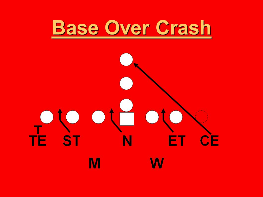 Base Over Crash