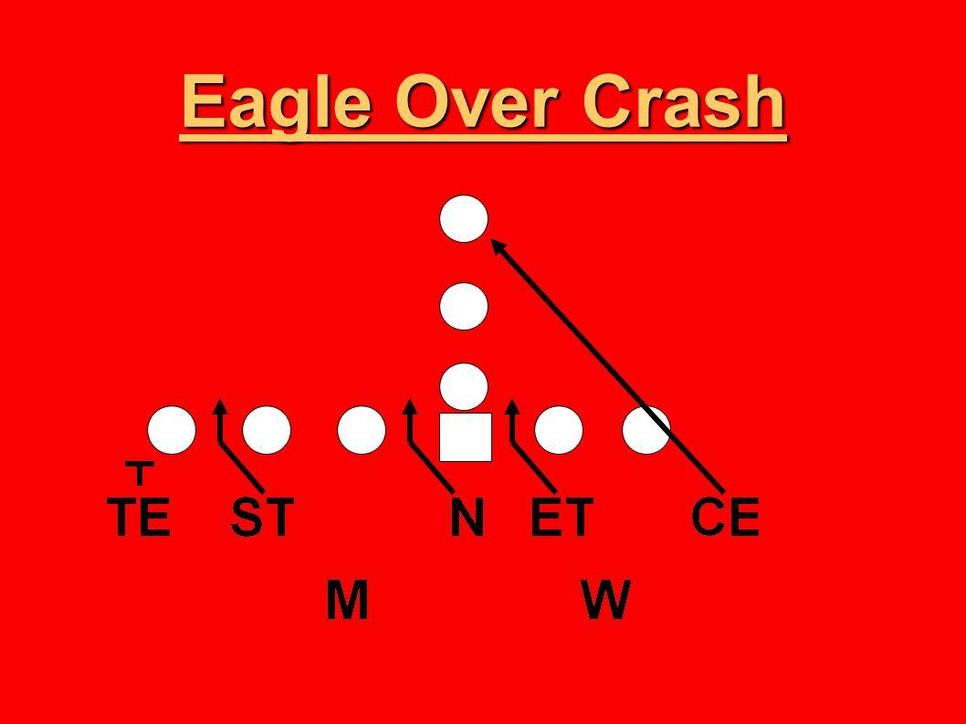 Eagle Over Crash