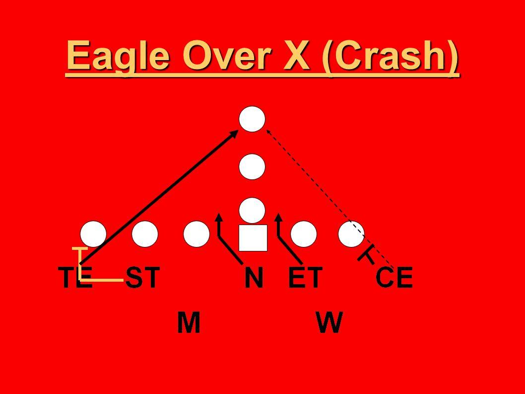 Eagle Over X (Crash)