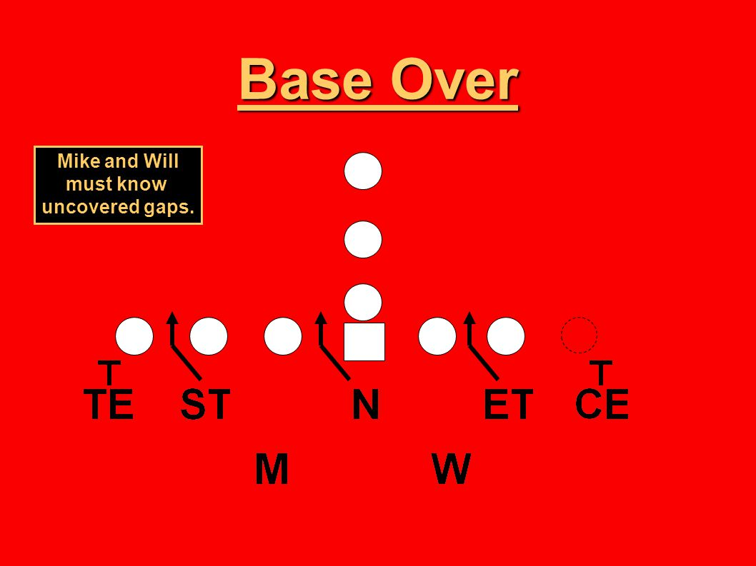 Base Over Mike and Will must know uncovered gaps.