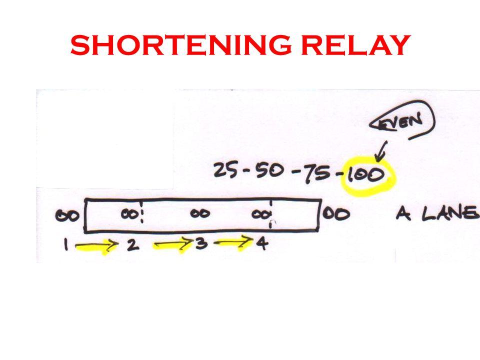 SHORTENING RELAY